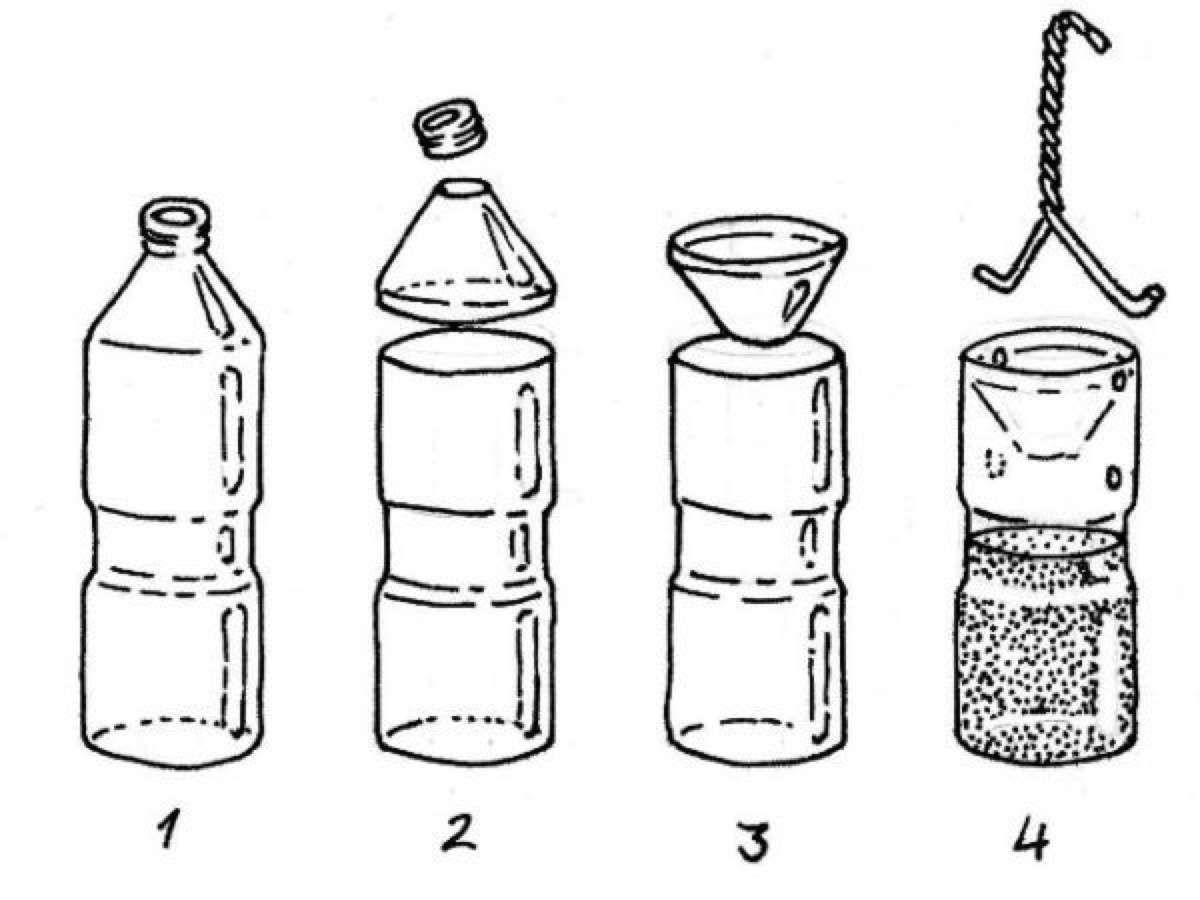 diagrama de matamoscas casero