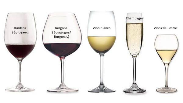 Protocolo de las copas en la mesa.