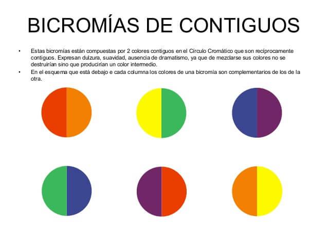 Colores contiguos.