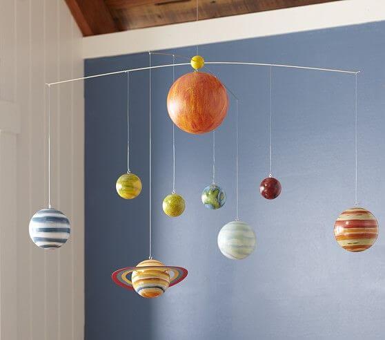 Sistema solar colgado del techo.