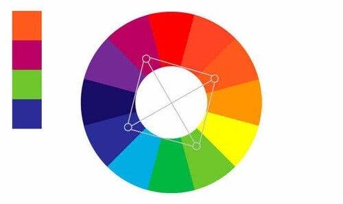 Schema dei colori.