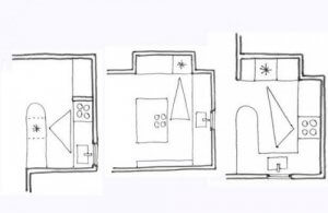 Erros ao projetar a sua cozinha