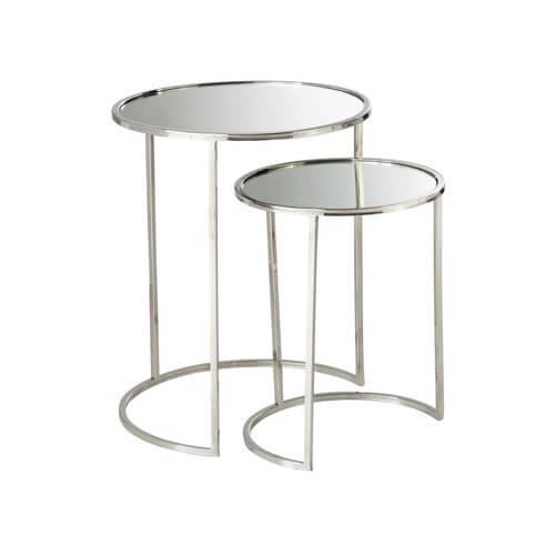 Tipos de mesas espelhadas