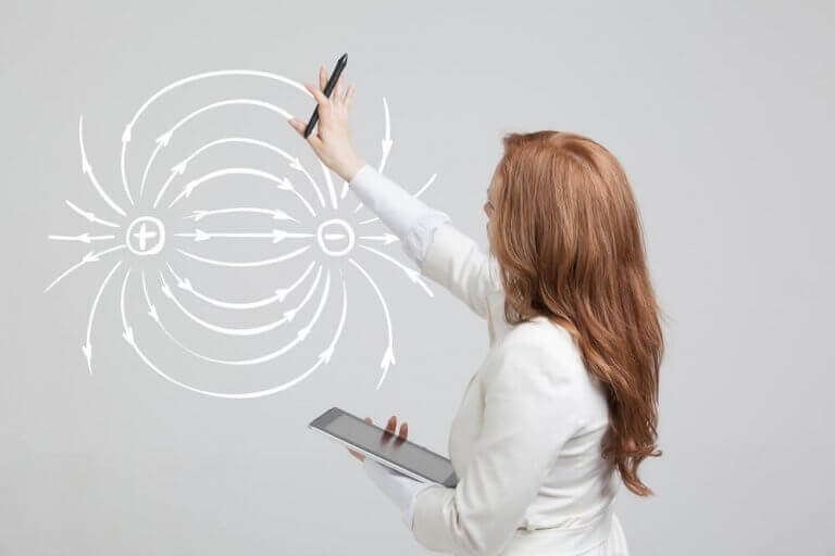 Manyetik alan artı eksi kutup çizimi