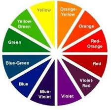 The color wheel is a valuable tool for creating color combinations.
