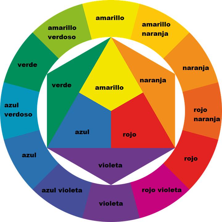 color palette color wheel