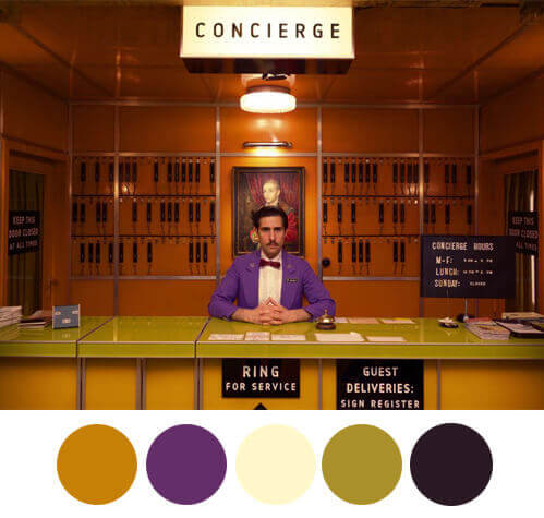 wes anderson symmetry